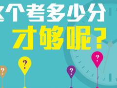 2020年青岛华夏职业学校录取分数线